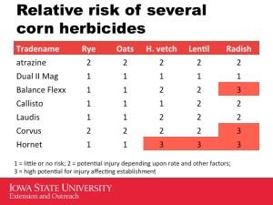 herbicide_chart_corn