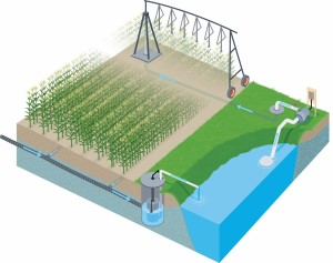 drainage-water-recycling