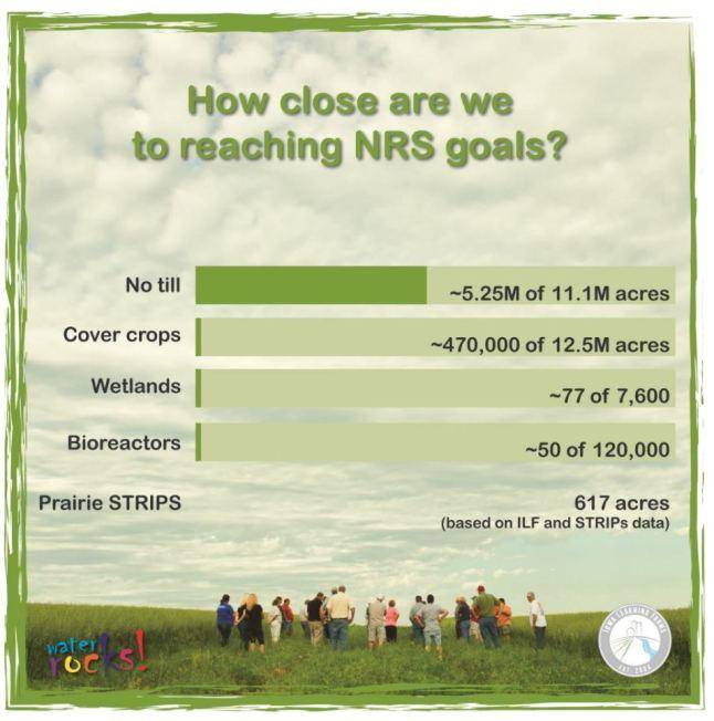 nrs-goals3