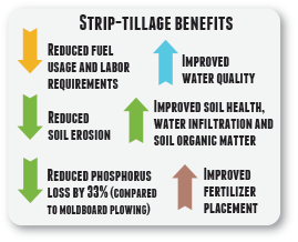 strip tillage benefits.png