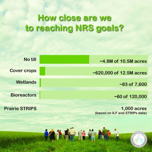 NRS Goals_3-24-2017