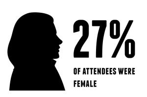 women attendees