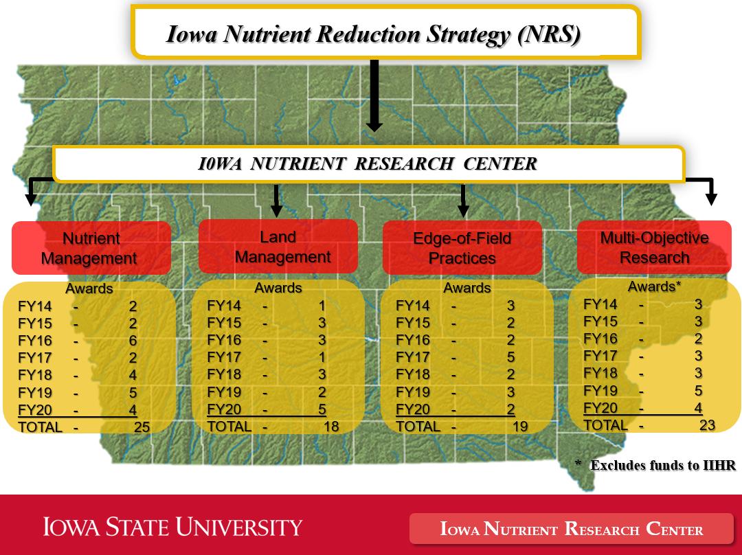 INRC Graphic
